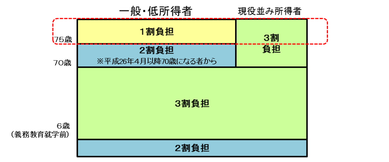 引用:厚生労働省